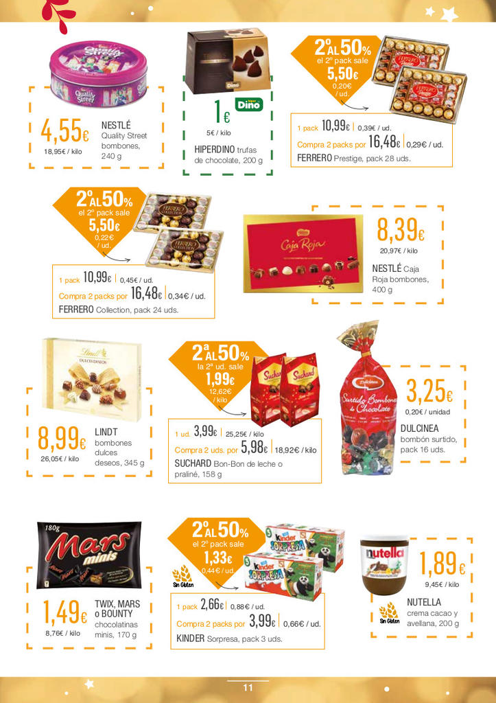 Food and drink prices Tenerife