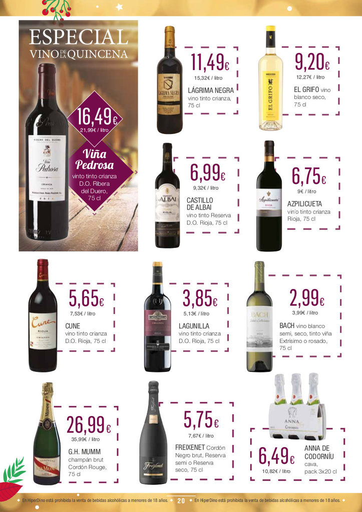 Food and drink prices Tenerife 2020